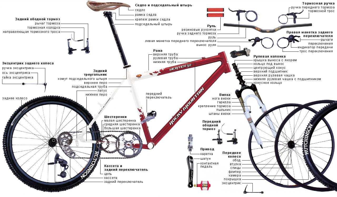 Бу велосипеды из Германии купить недорого в Украине - МаркетЦентр c87966a842fa9